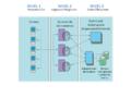 Estructura de las Aplicaciones Webs (Tres Capas)..png
