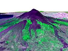 Mount St Helens datování