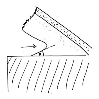 Adhesion - Fingering process. The hatched area is the receiving substrate, the dotted strip is the tape, and the shaded area in between is the adhesive chemical layer. The arrow indicates the direction of propagation for the fracture.