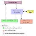 Flujo de la informacion.PNG