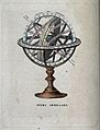 Geography; a combination orrery and globe. Coloured engravin Wellcome V0025080.jpg