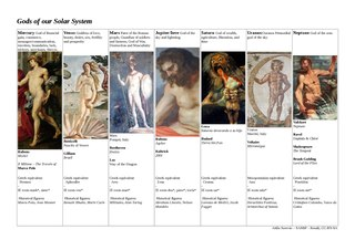 File:Gods-of-our-Solar-System pdf - Wikimedia Commons