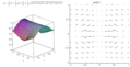 Gradient field of cubic surface's upper sheet.png