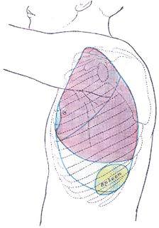Splenic injury