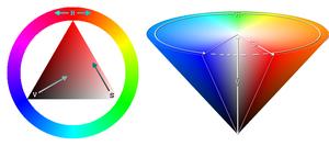 HSV triangle and cone diagrams.