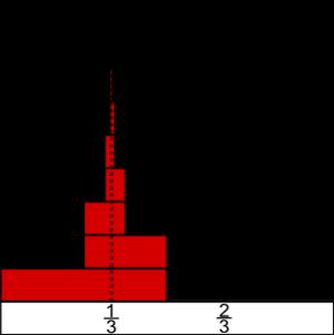 1/2 − 1/4 + 1/8 − 1/16 + ⋯ - Image: Halfminusquarter