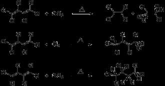 Hexachlorobutadiene - Image: Hcbdchloroproducts