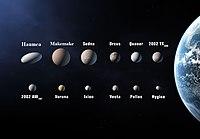Pentakrifan Semula Maksud Planet 2006 Wikipedia Bahasa Melayu Ensiklopedia Bebas