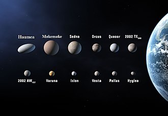 10 Hygiea - The IAU 2006 draft proposal listed Hygiea as a candidate planet.