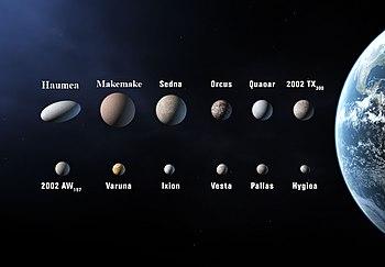 Größenvergleich verschiedener Asteroiden zur Erde
