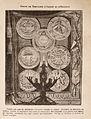 Léo Taxil-Mystères de la Franc-Maçonnerie-gravure 36.jpg