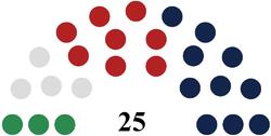 Landtag2013.png