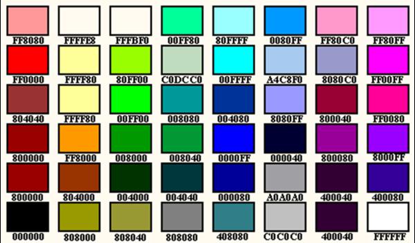Le langage des couleurs