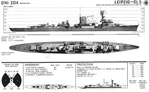 Leipzig-class cruiser - Recognition drawing of Leipzig
