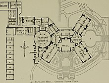 Papillon Hall Ground Floor Plan