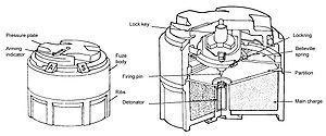 M14 mine - An M14 mine, showing a cutaway view. The absence of a U-shaped safety clip and the location of the arrow on the pressure plate clearly shows that this mine has been armed