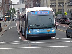 M1 Bus Route New York List of bus routes in Manhattan   Wikipedia the ZCgEQfkA