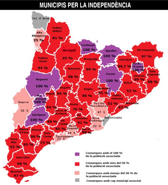 Percentatge de població de cada comarca