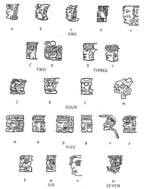Mayan Hieroglyphics Alphabet For Kids Mayan hieroglyphics alphabet