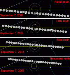 Metonic lunar eclipses 2006-2063A.png
