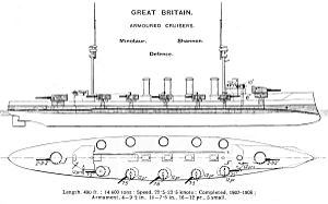 Minotaur-class cruiser (1906) - Right elevation and deck plan as depicted in Brassey's Naval Annual 1912. The shaded areas represent her armour.