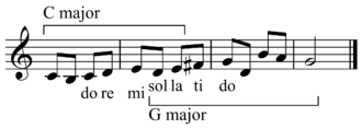 Modulation (music) - Image: Modulation vocal music example duple labelled