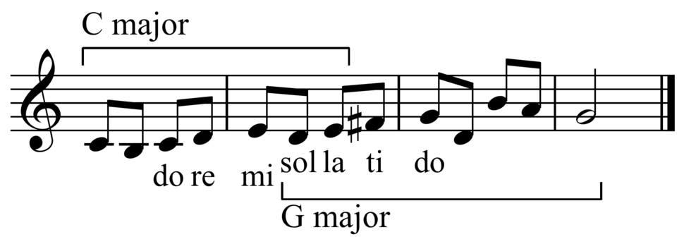 Modulation vocal music example duple labelled