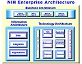 NIH IT Enterprise Architecture Framework.jpg