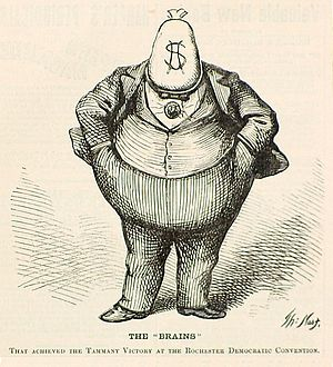 William M. Tweed - Thomas Nast depicts Tweed in Harper's Weekly (October 21, 1871)