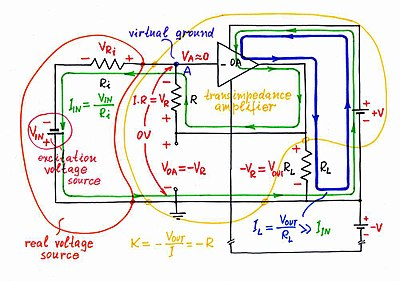 Circuit Idea/Op-amp Inverting Current-to-Voltage Converter