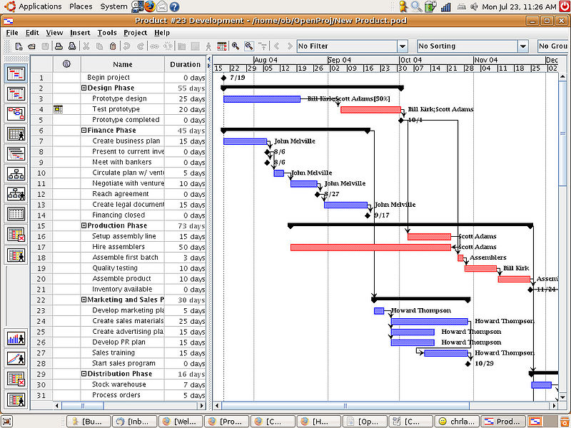 A Gantt Chart Is: Archivo:OpenProj-screenshot.jpg - Wikipedia la enciclopedia libre,Chart
