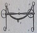Ottův slovník naučný - obrázek č. 3078.JPG