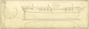HMS Pactolus (1813) - Image: PACTOLUS 1813 RMG J5397