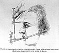 Paul Topinard, Craniology. Wellcome L0002707.jpg