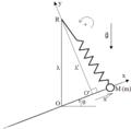 Pendule élastique à oscillations transversales.png