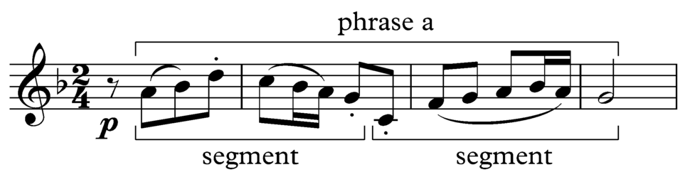 Phrase segments in Beethoven Opus 68 I
