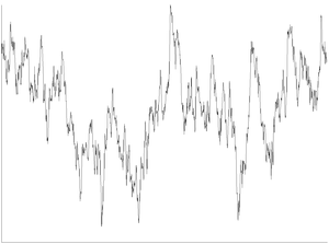 Noise (electronics) - Analog display of random fluctuations in voltage in pink noise.