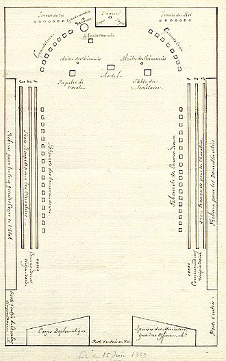 Order of the Union - Seating plan for the third meeting of the Royal Order of the Union in June 1809.