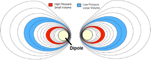 Levitated dipole - Image: Plasma in the Levitating Dipole Experiment