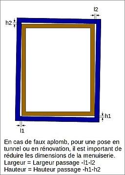 Technique Des Portes Et Fenêtres Wikipédia