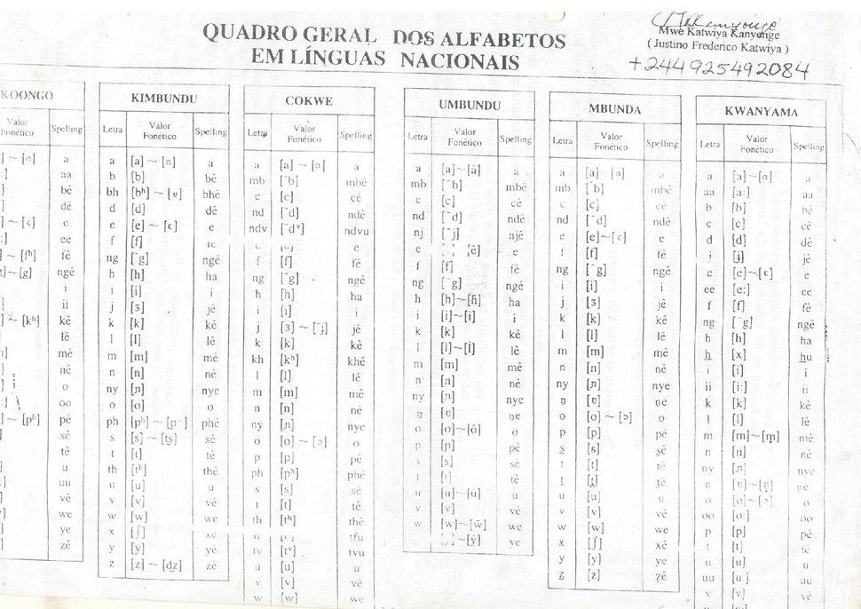 Quadro General Dos Alfabetos Em Linguas Nacionais,Angola 1980.pdf