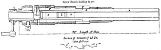 """RBL 12 pounder 8 cwt Armstrong gun - """"New pattern"""" 72-inch barrel and breech"""