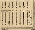Roman tablet employed in making arithmetical calculations (14781129921).jpg