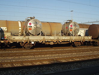 Flat wagon - Flat wagons of Class Ks with standard dimensions and swivelling stanchions, loaded with Swiss containers