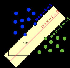 Support-vector machine - Wikipedia