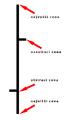Schodovy graf.png