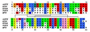 Dendrotoxin - Sequence alignment of dendrotoxins and BPTI. Amino acid residues with similar properties are colored accordingly.