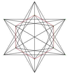 Petrie polygon - Image: Small stellated dodecahedron petrie