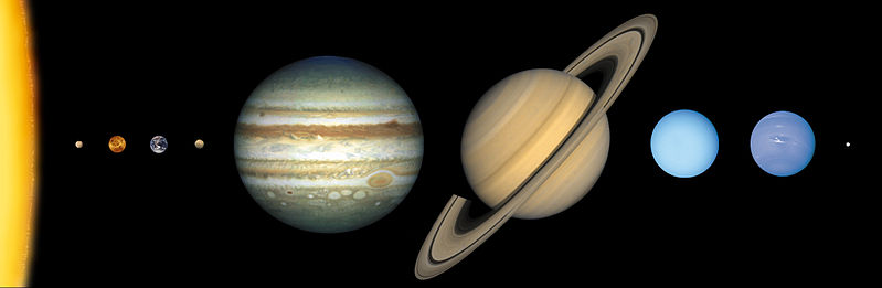 solar system scale - photo #24
