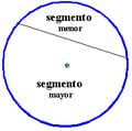 Spanish-CirculoSegmentos.PNG